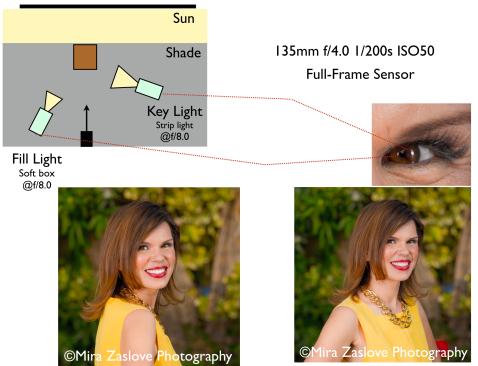 Lighting diagram for Mira Zaslove